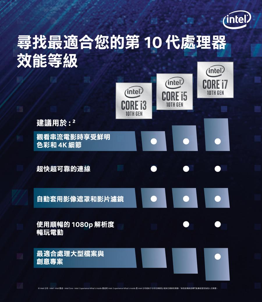 有現貨!【22499元】全新14吋I5筆記型電腦8G/500G SSD/可升I7規格台南洋宏有保固可自取可刷卡分期